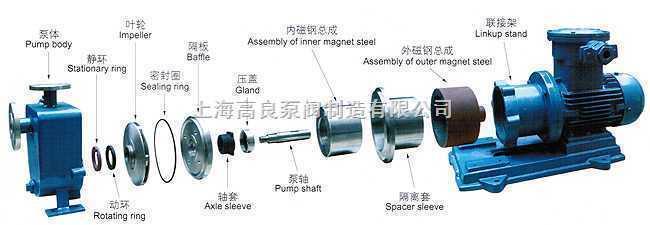 磁力不锈钢自吸泵