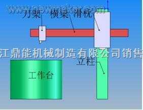 承揽 制造 加工各种立车光机