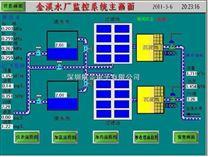 水厂自动控制系统