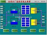水厂管网压力系统