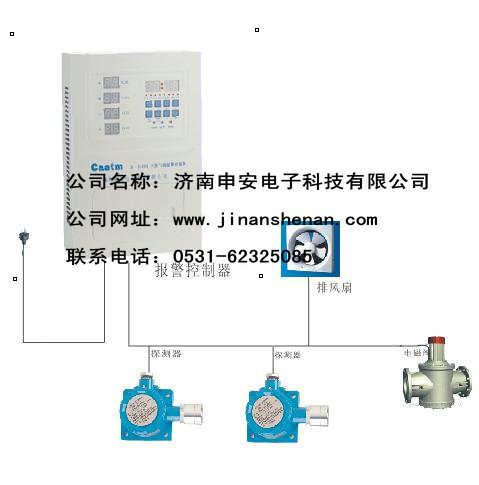 可燃气体报警器|可燃气体检测仪|天然气检测仪