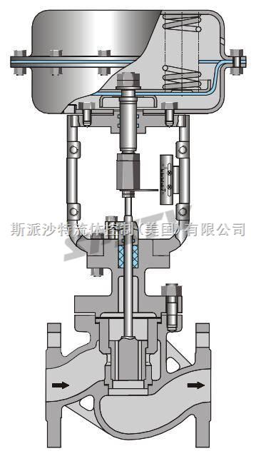 气动薄膜套筒调节阀